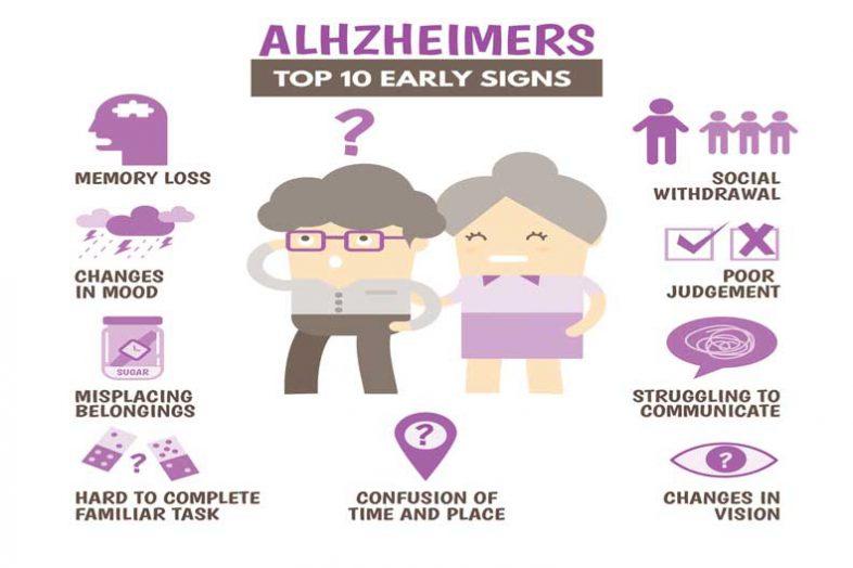 Alzheimers-8-1-786x524