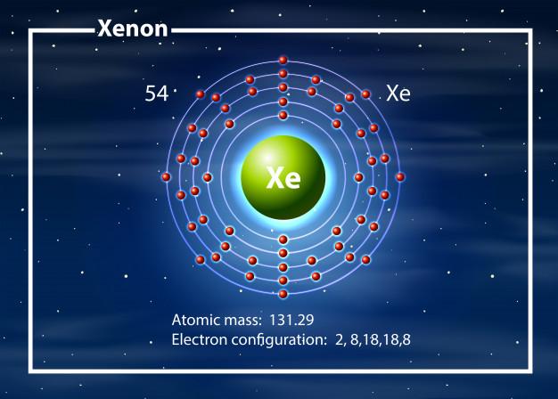 chemist-atom-xenon-diagram_1308-27230
