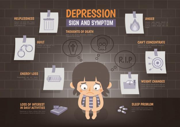 depression-sign-symptoms